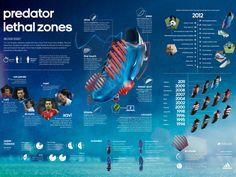 adidas Predator Lethal Zones #unleash