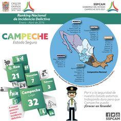 Campeche, Estado Seguro. Enero - Abril 2016