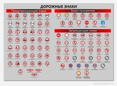 Periodic Table, Cars, Periodic Table Chart, Autos, Vehicles, Automobile, Car