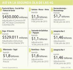 Cárdenas no quiere emitir bonos ni usar reservas para remplazar recursos de Isagen