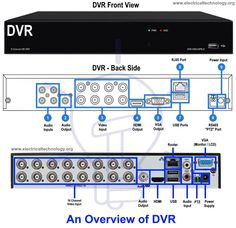 Dvr Security System, Cctv Security Systems, Engineering Tools, Electronic Engineering, Electrical Drawing Symbols, Electrical Wiring, Cctv Camera Installation, Computer Maintenance, Video Surveillance Cameras