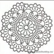 Kết quả hình ảnh cho round crochet  neck shrug  pattern