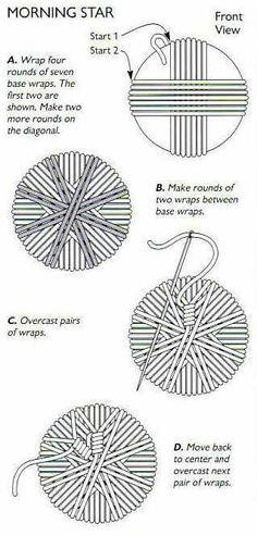 how do you make dorset buttons Crochet Buttons, Diy Buttons, How To Make Buttons, Vintage Buttons, Button Art, Button Crafts, Dorset Buttons, Fabric Embellishment, Passementerie