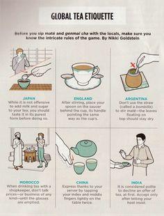 Tea etiquette