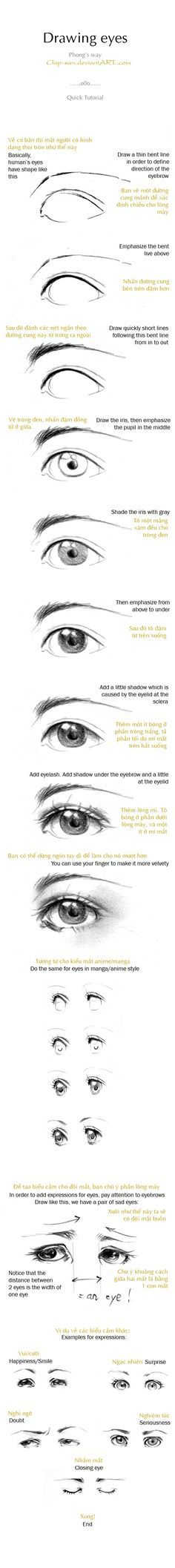 How to draw realistic eyes step by step