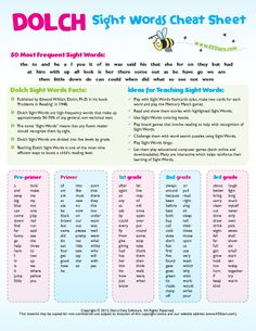 Sight Words Cheat Sheet Preview - full color