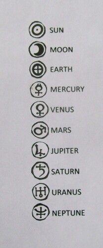 Seven sacred, sun, moon, and earth symbols