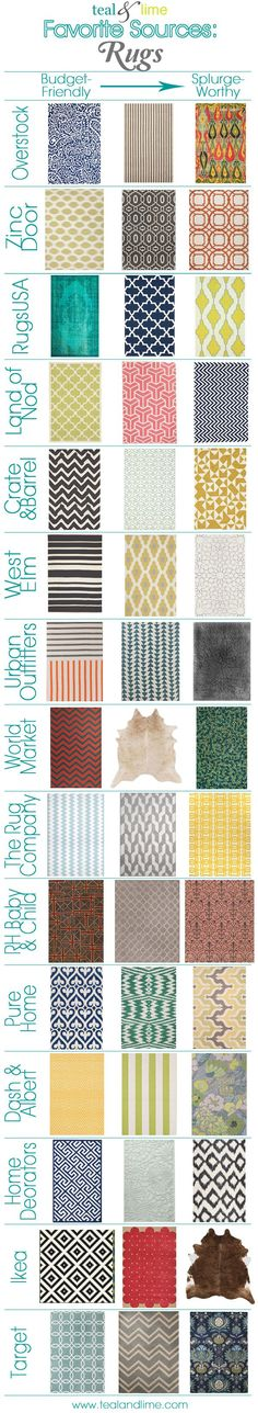 36 Best Rugs Flooring Images In 2012 Rugs Painted Rug