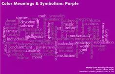 COLOUR MEANINGS AMD SYMBOLISM - PURPLE