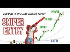 The idea of trading Forex is pretty daunting for some. Forex Trading Software, Forex Trading Basics, Learn Forex Trading, Forex Trading System, Business Software, Online Business, Financial News, Financial Markets, Show Me The Money