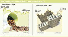 Federación Nacional de Cafeteros, la más afectada con el paro del sector