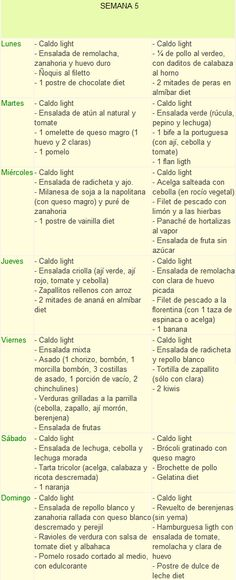 Dieta quitakilos para mujeres pdf reader