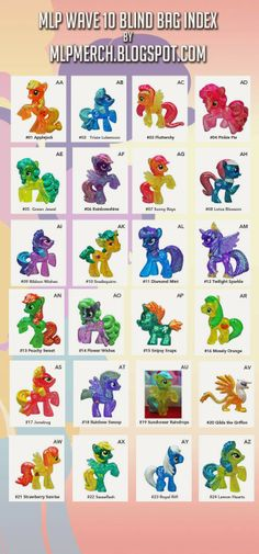 The MLPMerch Wave 10 Blind Bag Chart with codes