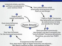 Complex Post Traumatic Stress Disorder | Anxiety