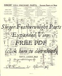 Singer Featherweight Parts List