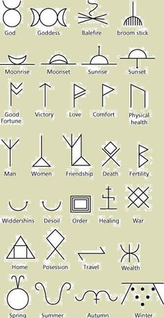 witches rune for dedication - Google Search
