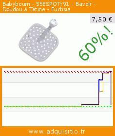 Babyboum - 558SPOTY91 - Bavoir - Doudou à Tétine - Fuchsia (Puériculture). Réduction de 60%! Prix actuel 7,50 €, l'ancien prix était de 18,70 €. http://www.adquisitio.fr/baby-boum/baby-boum-doudou-t%C3%A9tine-0