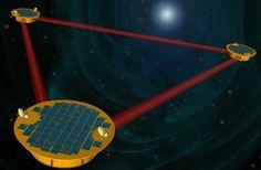 LISA: Laser Interferometer Space Antenna Project