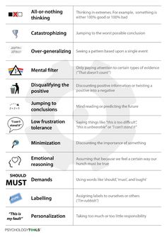 A free self-help guide to your thoughts and learning to manage them with cognitive behavioral therapy (CBT) strategies. Psychology Terms, Motivation Psychology, Behavioral Psychology, Cognitive Behavioral Therapy, Schools Of Psychology, Psychology Resources, Cognitive Psychology, Counseling Psychology, Therapy Worksheets