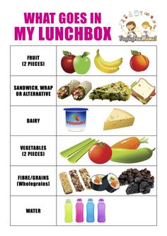FREE Lunch Box Printable for helping kids pack their own lunches.