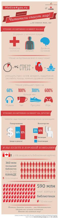 Зачем читать книги? Инфографика и исследование