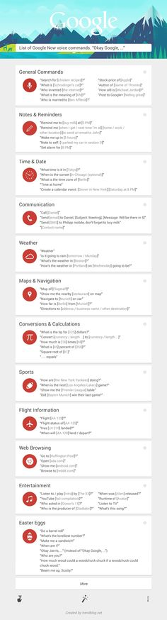 Google Now's voice commands brought together in a useful infographic