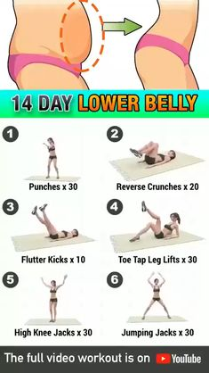 Lower Belly Workout, Back Fat Workout, Body Workout At Home, Mommy Workout, Fitness Workout For Women, At Home Workout Plan, At Home Workouts, Fitness Tips, Gym Workout Videos
