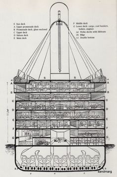 three masted schooner interior ship diagram