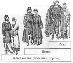 Boyars(Nobility)and free villagers,artists and comerciants. Golden Horde, Russian Folk, Central Asia, 14th Century, Archaeology, Vikings, Medieval, Culture, Costumes