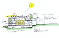 Gallery of Sunstar Headquarter / Alhadeff Architects - 37