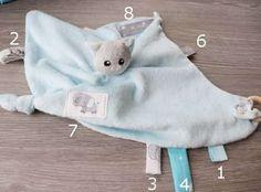 Tuto tout simple : le petit panier en tissu (ou la petite panière...ou la petite corbeille...à couches, vide-poches, ou à tout ce qu'on veut) - Huguette Huguette Diy Hacks, Gloves, Vide, Bags, Angles, Creativity, Tuto Doudou, Simple Sewing Projects, Beginner Sewing Projects