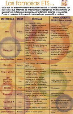 Psicología del Desarrollo Humano: ACTIVIDAD 9: DESARROLLO FISICO E INTELECTUAL EN LA ADOLESCENCIA