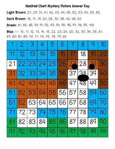 Saint Bernard Dog Hundred Chart Mystery Picture with Number Cards for Support - Modern Design 100 Chart, Hundreds Chart, Math Games, Math Activities, Number Identification, Early Finishers Activities, Physical Education Games, Health Education, St Bernard Dogs
