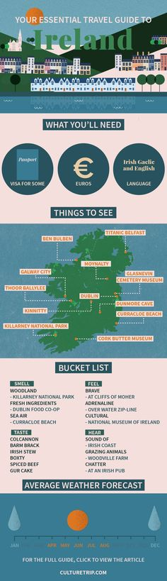 The Essential Travel Guide to Ireland (Infographic) | Ireland, food, adventure, Dublin, Cork, Castle, Countryside, weekend, city #travelinfographic