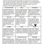 FREE Choice Board for foreign language teachers to use when they have a substitute. Contains 12 grammar/vocabulary related activities that can be used . Spanish Grammar, Grammar And Vocabulary, Spanish Teacher, Core French, French Class, Spanish Lesson Plans, Spanish Lessons, English Classroom, Classroom Language