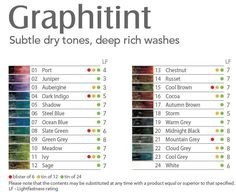 Image result for derwent graphitint colour chart