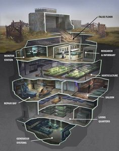 43000 Units Sold…And No returns Or Refunds EVER => This Survival Prepping Bunker For emergency survival tips looks completely brilliant, have to remember this next time I have a little cash in the bank. Survival Shelter, Camping Survival, Survival Prepping, Survival Skills, Camping Tips, Bushcraft Camping, Outdoor Camping, Camping Uk, Wilderness Survival