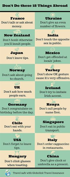 Don't Do these 18 Things Abroad