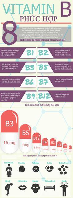 Vitamin B quan trọng với sức khỏe như thế nào