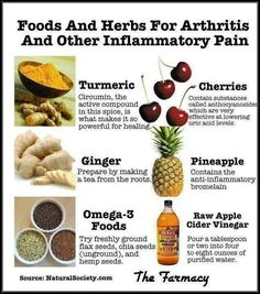 Foods that help fight arthritis and inflammation.