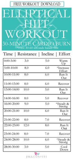 Looking for a calorie burning workout that doesn't take a lot of time? I've got you covered! The elliptical is a great option for an effective no-impact total body workout. With a few tips and this HIIT workout you can burn calories and increase Calorie Burning Workouts, Fat Burning Cardio Workout, Cardio Training, Mental Training, Weight Training, Muscle Training, Weight Lifting, Kardio Workout, Eliptical Hiit Workout