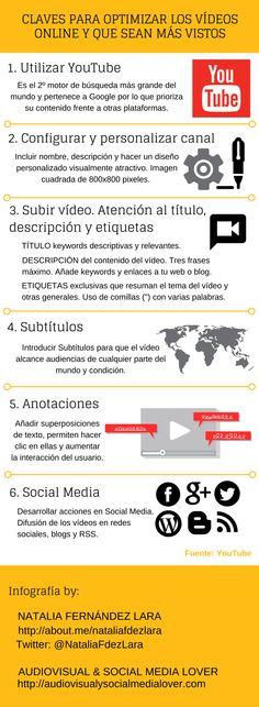 Infografía: Claves optimización vídeo online y visitas.   #Vídeo #YouTube #Seo