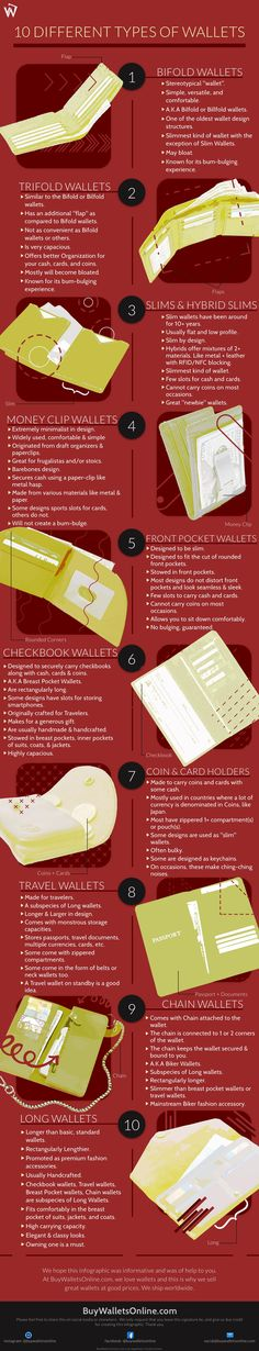 10 Unique Types of Wallets for Men in an Awesome Infographic Wallets, Infographic, Graphics, Writing, Illustration, Men, Design, Infographics, Graphic Design
