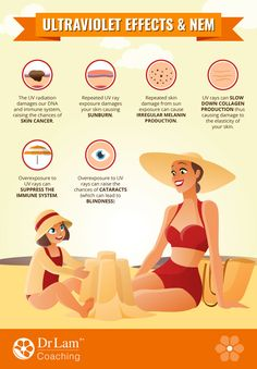 Prolonged sun exposure causes ultraviolet effects and undue stress on your body. For some, minutes of sun exposure is enough to trigger an adrenal crash.