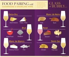 Food pairing with Champagne and Sparkling Wine infographic