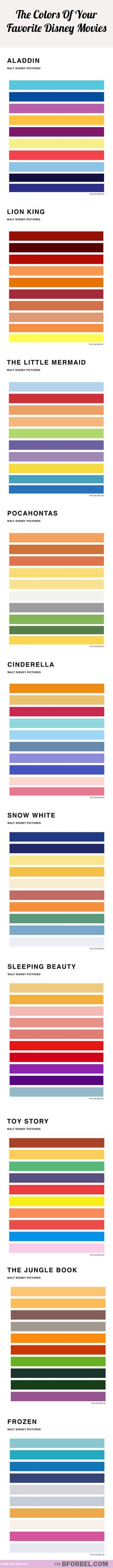 Color schemes of your favorite Disney movies