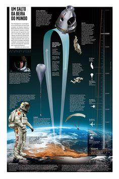 Um salto da beira do mundo, infográfico de Carlos Paes