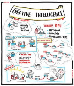 Bruce Nussbaum - Creative Intelligence (part Doodle Sketch, Doodle Drawings, Creative Thinking, Design Thinking, Visual Note Taking, Business Baby, Sketch Notes, Creativity Quotes, School Decorations