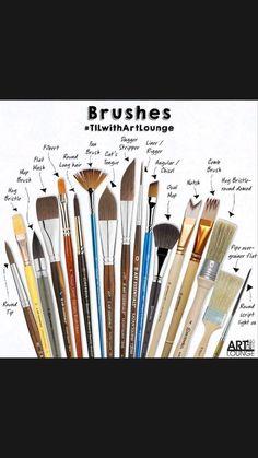 Art Painting Tools, Art Painting Gallery, Diy Painting, Art Drawings For Kids, Pencil Art Drawings, Art Drawings Sketches, Diy Canvas Art, Acrylic Painting Canvas, Mandala Drawing