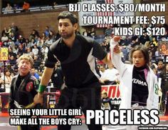 BJJ class $80/month, Tournament fee: $75, Kids Gi: $120. Seeing your girl make all the boys cry - PRICELESS
